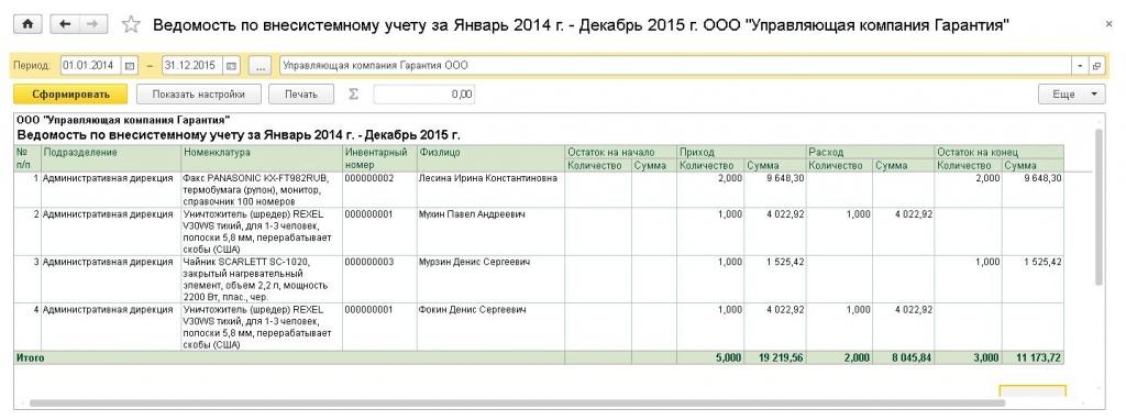 ведомость по внесистемному учету 1C:Бухгалтерия некредитной финансовой организации