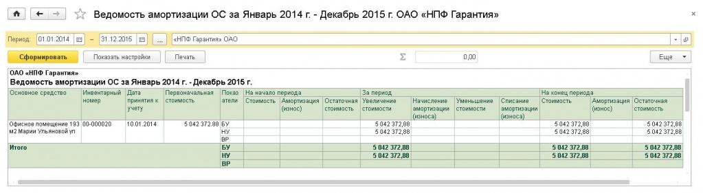 ведомость амортизации 1C:Бухгалтерия некредитной финансовой организации